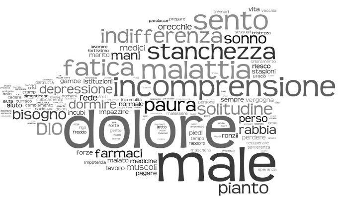 fibromialgia-680